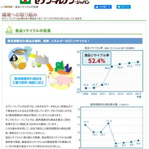 食品リサイクル 食べるな危険