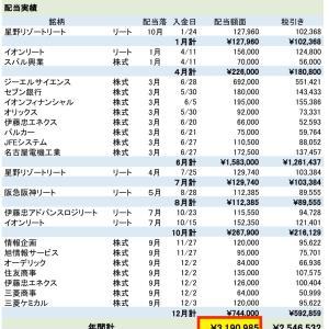 『配当生活』には1億1千万円必要