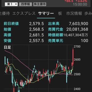 決算⑤ NTTの配当で『住宅ローンを完済』する話