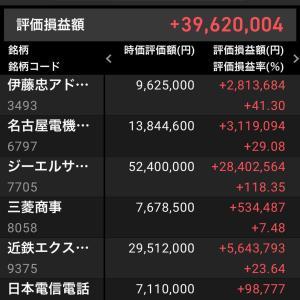評価益(=ぬかヨロコビ)3900万円もドコモに泣く