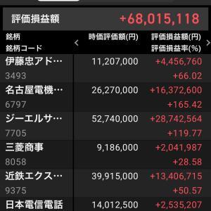 今月も持株は、月末大暴落を被弾!