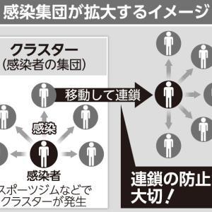 【拒否】枚方市のスポーツジムでクラスター!施設名は公表せず!!!!!!!!