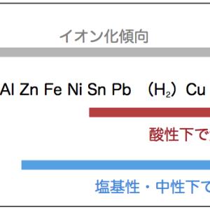 [受験生の弱点][無機化学]硫化物イオンと金属イオンの沈殿の暗記法