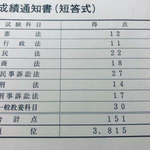 短答式試験成績