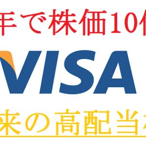 【OneTapBUY】つみたてロボ貯蓄でVISA(V)に毎月1000円の投資を決定。