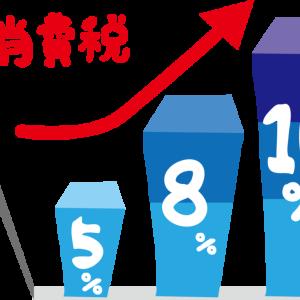 消費税増税に伴うキャッシュレスのポイント還元は中小企業だけが対象であり、景気悪化は避けられない。