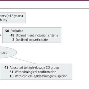 重症Covid-19患者への高用量vs低用量クロロキンのランダム化臨床試験