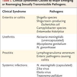 新興・再興性感染症について(1)