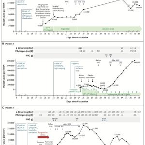 COVID-19アデノウイルスベクターワクチンによる血栓症の話題