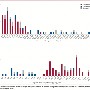 COVID-19ベクターワクチン接種後の脳静脈洞血栓症