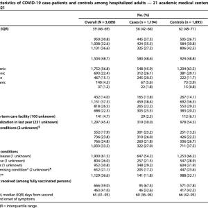 米国での2021年3月〜7月におけるmRNAワクチン有効性評価