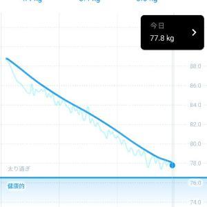 9月はマイナス3kgでフィニッシュ
