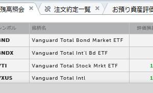 【外国株ポートフォリオ】2020年4月末