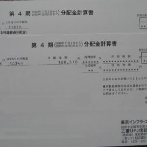 東京インフラエネルギーから分配金 23万円