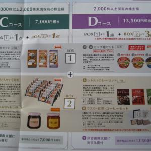 JTの株主優待 & 選択した 13,500円相当の4品 到着