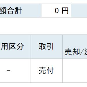 IPO I-ne と、イートアンドを売却。