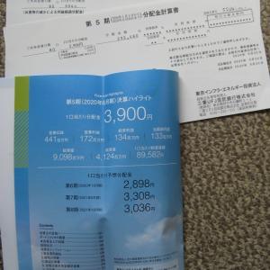 東京インフラエネルギーから分配金 31万円
