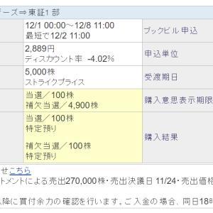 新日本製薬 SBI証券で5000株ブックビル 抽選結果 & 補欠申込の結果