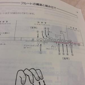 3回目 fluteレッスンの巻