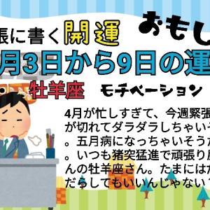 手帳に書く★開運星座別週間運勢占い5月3日~9日