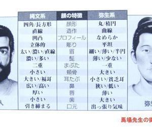 日本人は『他の外国人と比べて歯並びが悪い』といった話を耳にしたことはありませんか?