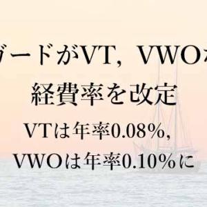 バンガードがVT,VWOなどの経費率を改定――VTは年率0.08%,VWOは年率0.10%に