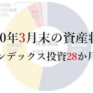 2020年3月末の資産状況/インデックス投資28か月目