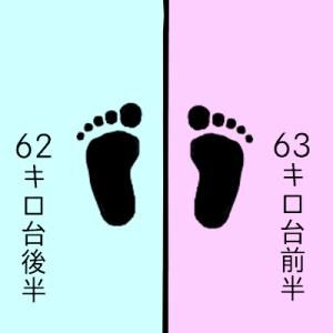 365歩のマーチより進まぬ(1年と302・303日目)