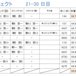 90日間腹筋プロジェクト(21-30日目)