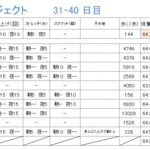 90日間腹筋プロジェクト(31-40日目)
