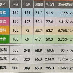全国統一小学生テスト(小6&小3)6月 結果
