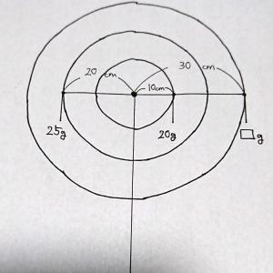 新作2弾【滑車、輪軸2】親子で考える理科~はじめの一歩