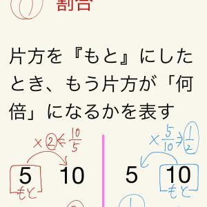 【中学受験】割合~無理なくステップアップ第1回