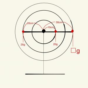 【輪軸2】中学受験理科~はじめの一歩(改訂版)
