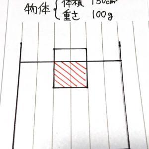 【浮力4】中学受験理科~はじめの一歩(改訂版)