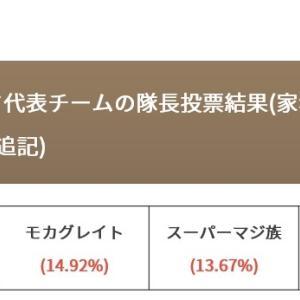 【ワールド占領戦】 当選~予選鯖オープン!
