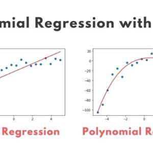 sklearnで多項式回帰(Polynomial Regression)入門から実践まで【PolynomialFeatures】