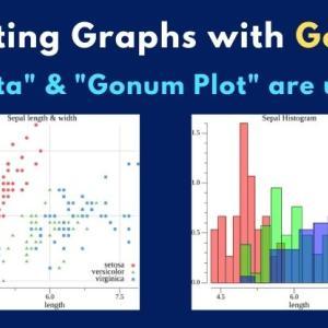 Go言語(Golang)で散布図・ヒストグラム作成【Gota & Gonum Plot】