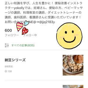 祝 読者登録600人ありがとうございます!
