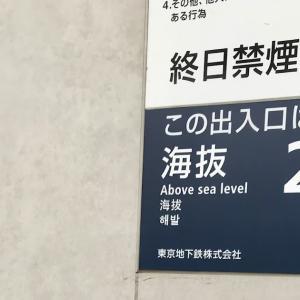 海抜2.4メートル / 2.4 Meter über dem Meeresspiegel / 2.4 meter above sea level