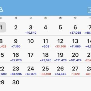 時給3000円オーバー、星矢が活躍【9月のパチスロ、ブログ収益】