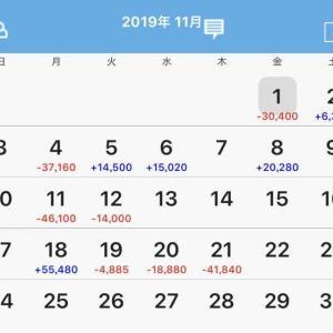 遂に初の月間収支マイナスを記録!?【11月のパチスロ、ブログ収益】
