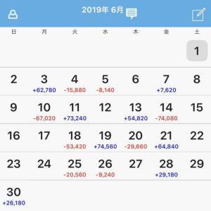 先月の10倍!?年間収支もプチ報告【6月のパチスロ、ブログ収支】