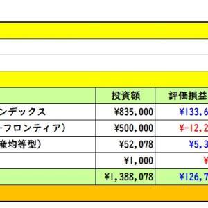 2020年1月22日 運用実績 (・ω・)