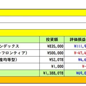 2020年1月30日 運用実績 (・ω・)