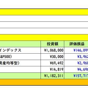 2020年9月7日 運用実績 (・ω・)