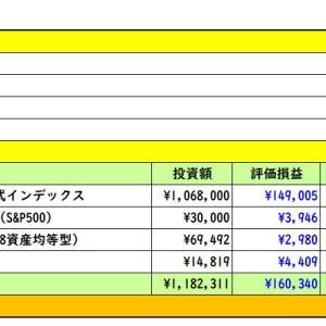 2020年9月8日 運用実績 (・ω・)