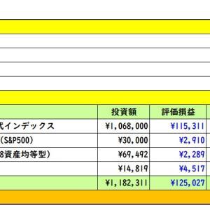 2020年9月9日 運用実績 (・ω・)