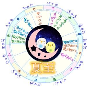 夏至と蟹座の新月~人との深いつながりを通して愛を感じ、生きる力を与え合う