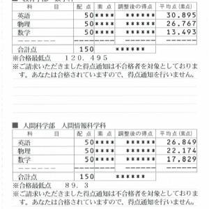 2019年 早稲田大学 成績開示